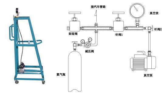 氮气置换装置